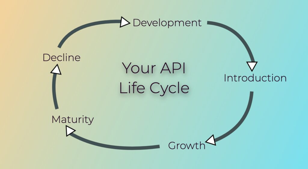 Understand the API life cycle to design better APIs